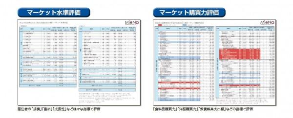 008商圏分析4