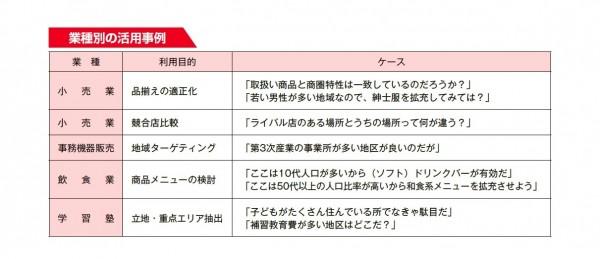 008商圏分析3